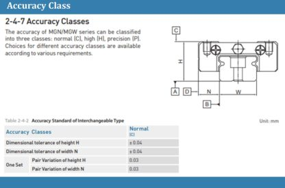 New Hiwin MGN9HZOC Linear Guides / Long Block / MGN9 Series up to 1200mm Long