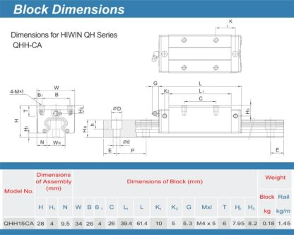New Hiwin QHH15CAZOC Caged Ball Bearing / Square Block / Linear Guides QHH15 Series up to 4000mm Long
