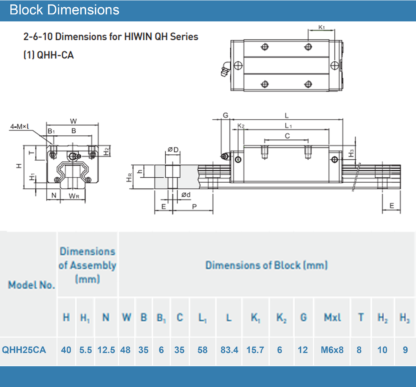 New Hiwin QHH25CAZAC Caged Ball Bearing / Square Block / Linear Guides QHH25 Series up to 4000mm Long (Draft)
